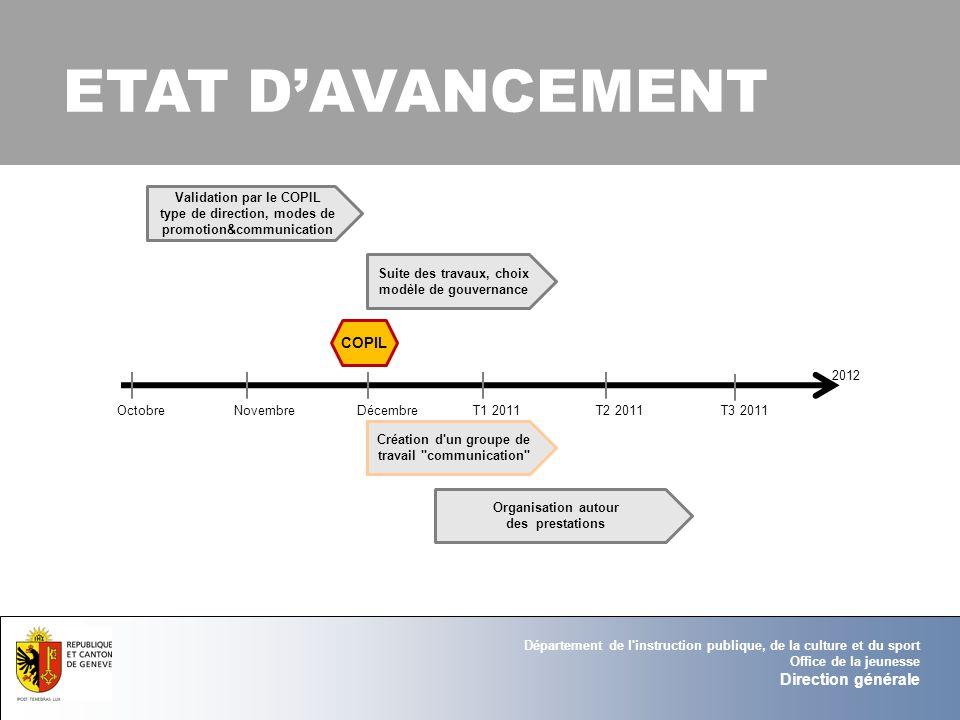 ETAT D'AVANCEMENT COPIL