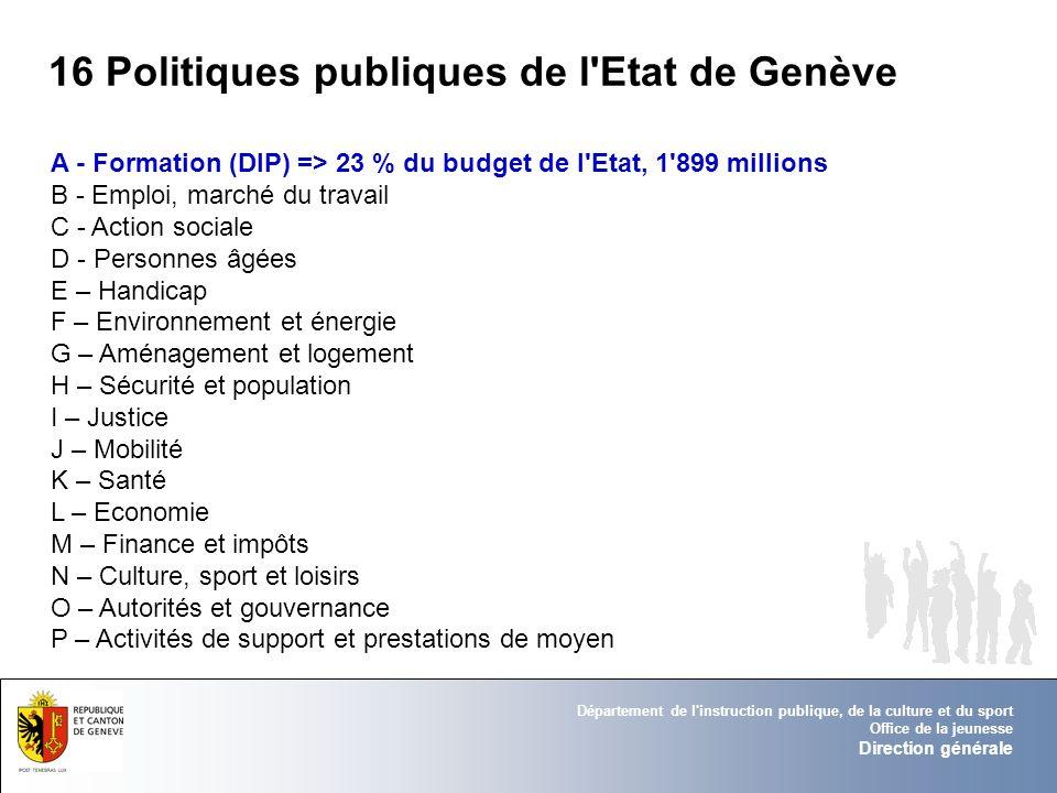 16 Politiques publiques de l Etat de Genève