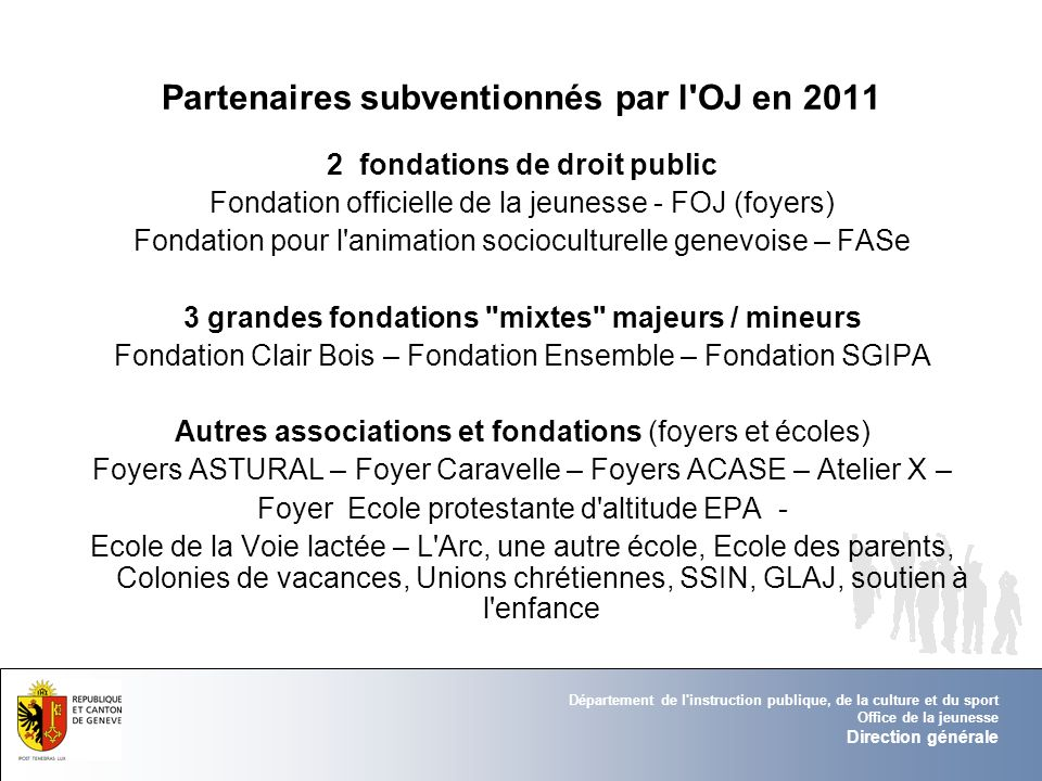 Partenaires subventionnés par l OJ en 2011