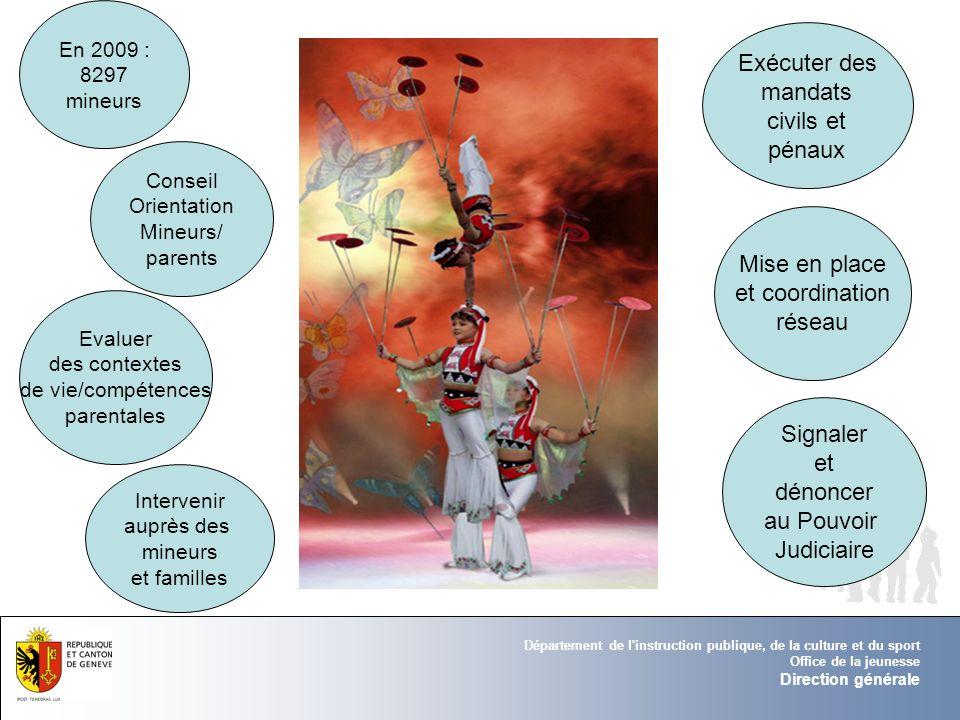 Exécuter des mandats civils et pénaux Mise en place et coordination