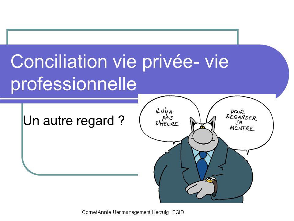 Conciliation vie privée- vie professionnelle