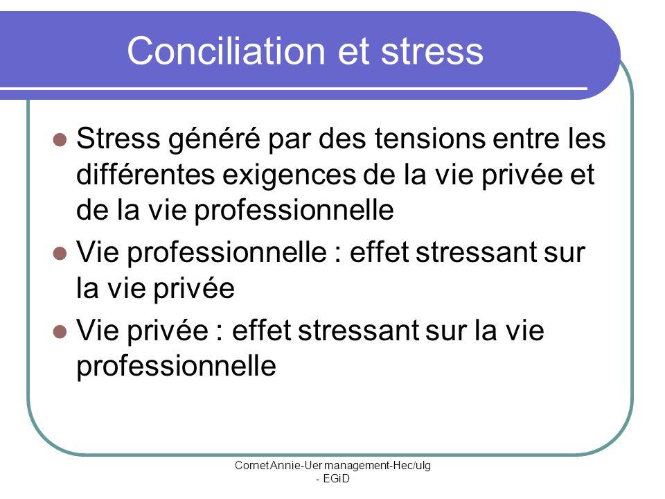 Conciliation et stress