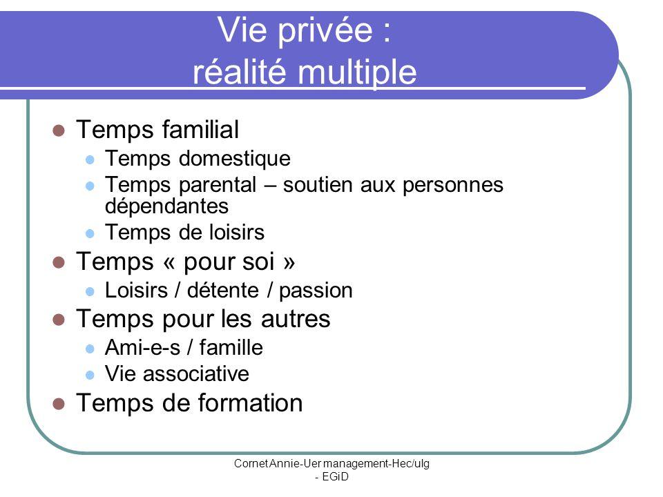 Vie privée : réalité multiple