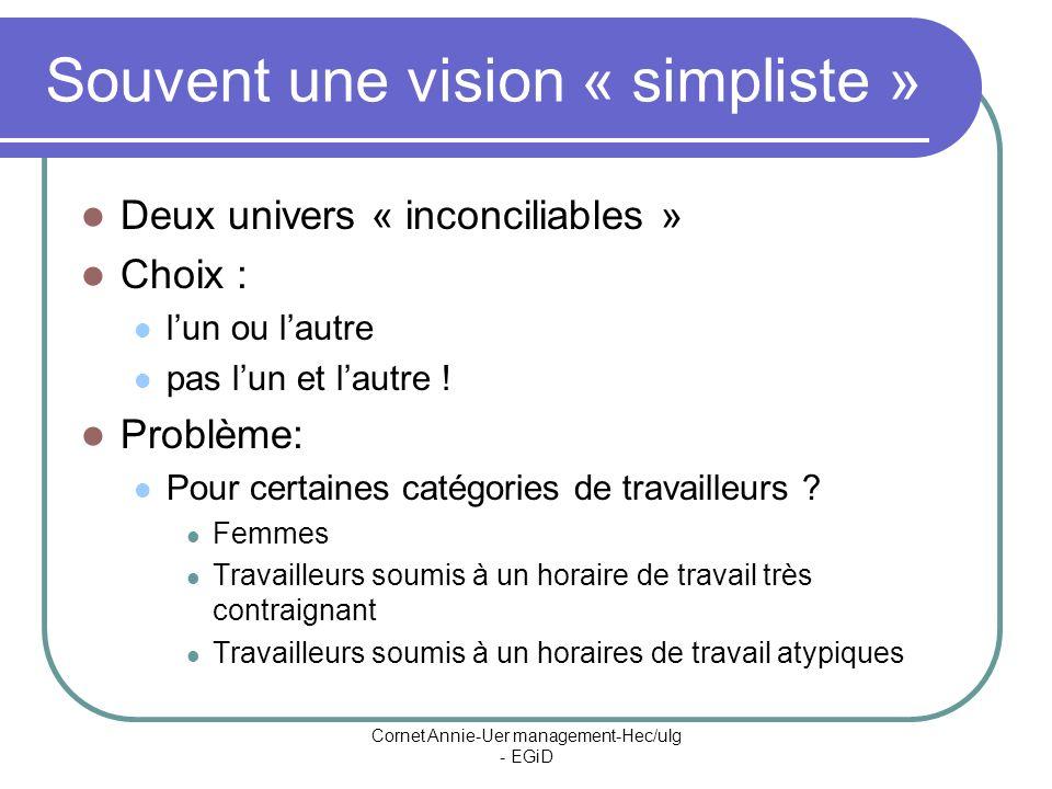 Souvent une vision « simpliste »