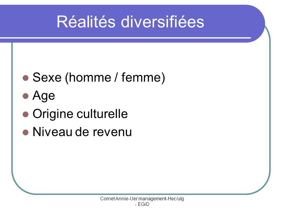 Réalités diversifiées