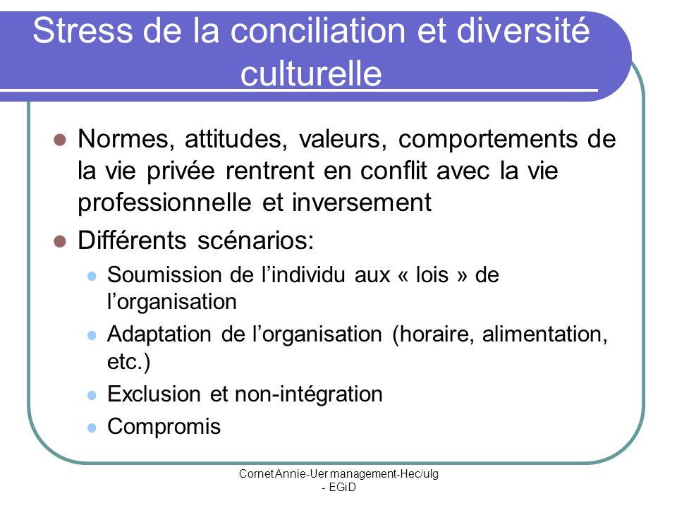Stress de la conciliation et diversité culturelle