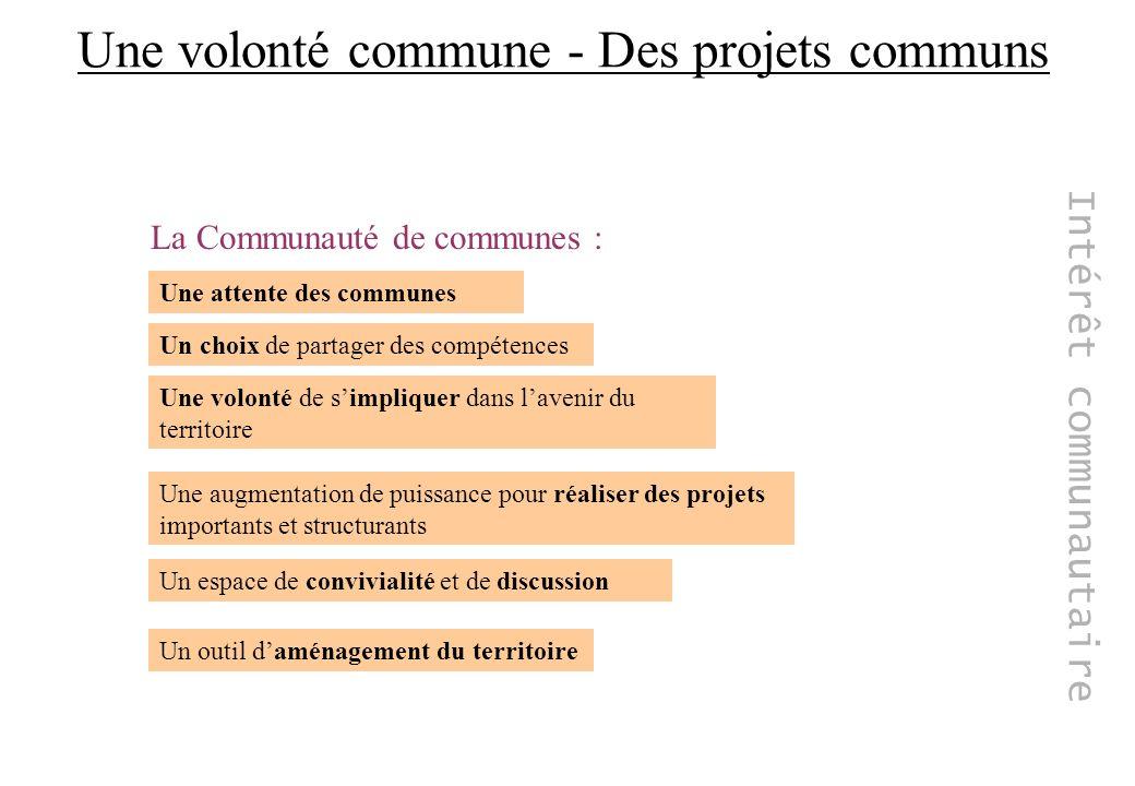 Une volonté commune - Des projets communs
