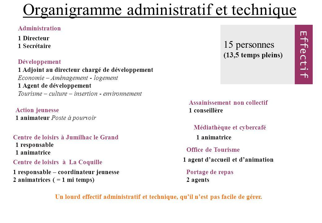 Organigramme administratif et technique