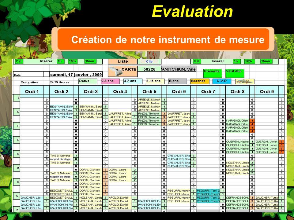 Création de notre instrument de mesure
