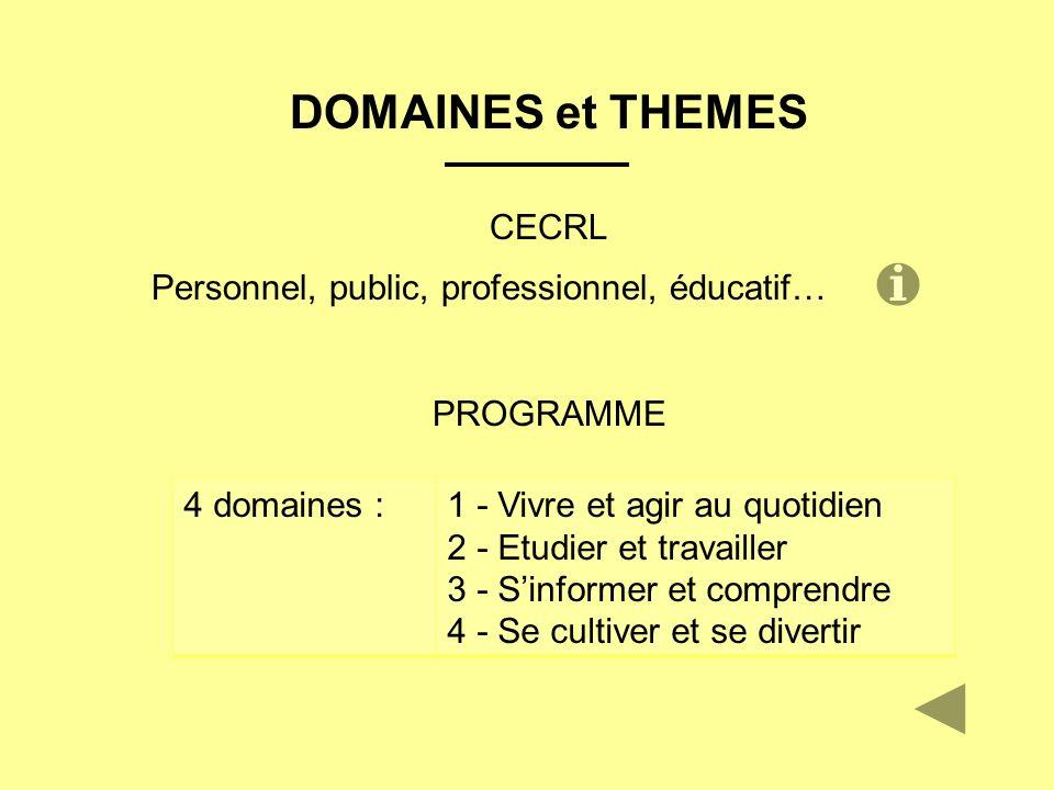DOMAINES et THEMES CECRL Personnel, public, professionnel, éducatif…