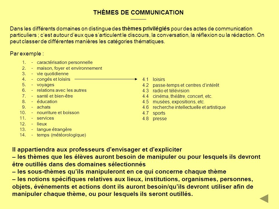 THÈMES DE COMMUNICATION