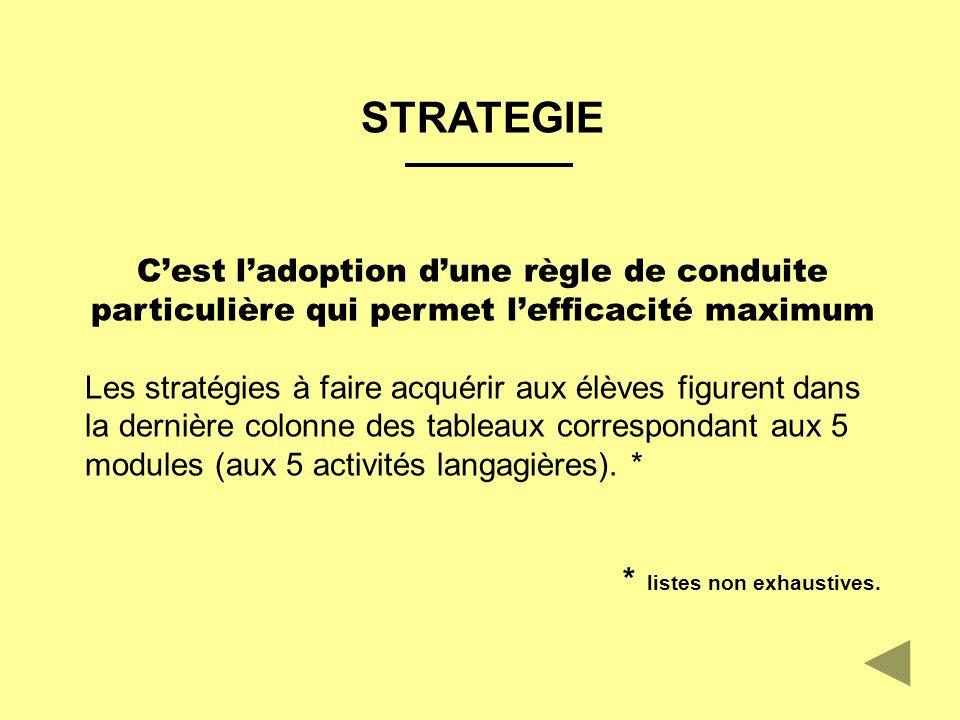 STRATEGIE C'est l'adoption d'une règle de conduite particulière qui permet l'efficacité maximum.