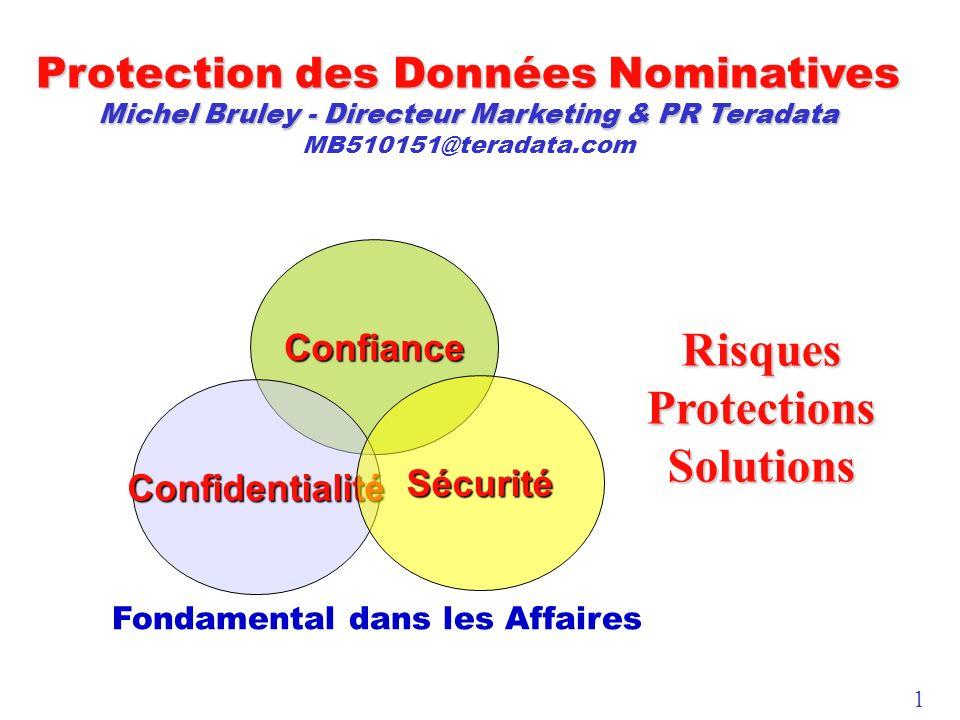 Protection des Données Nominatives