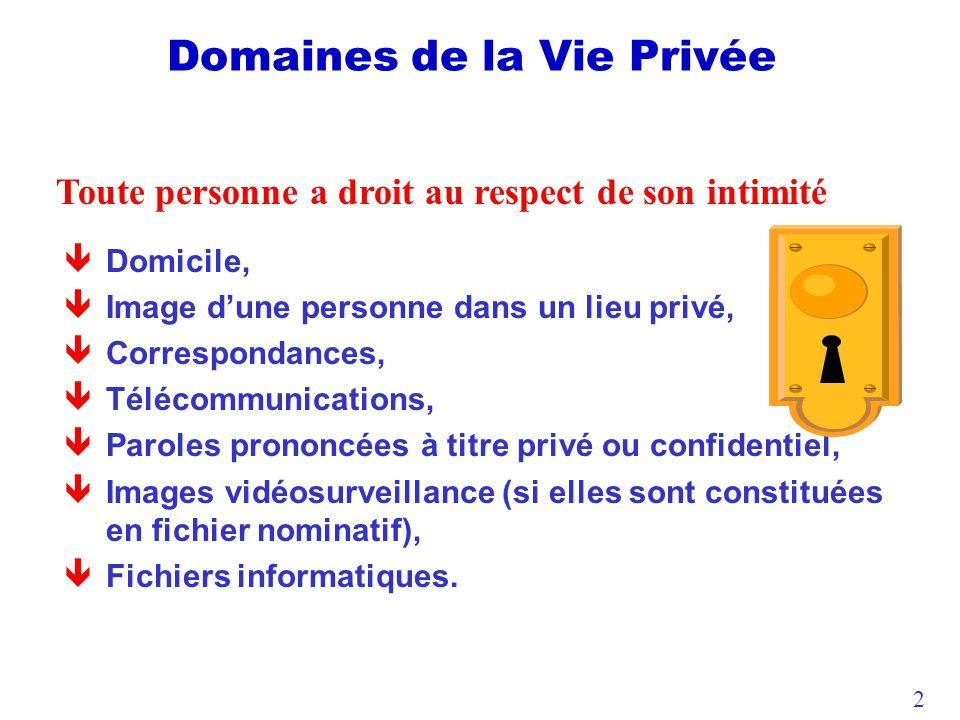 Domaines de la Vie Privée