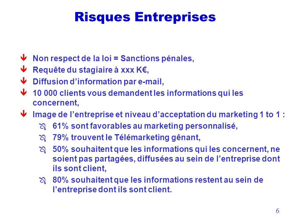 Risques Entreprises Non respect de la loi = Sanctions pénales,