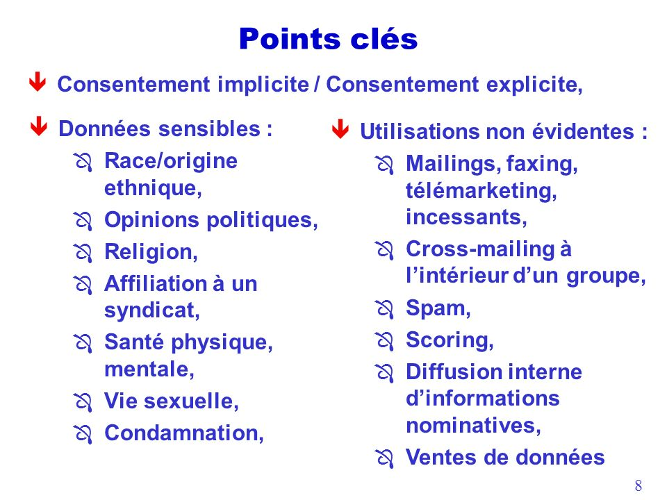 Points clés Consentement implicite / Consentement explicite,