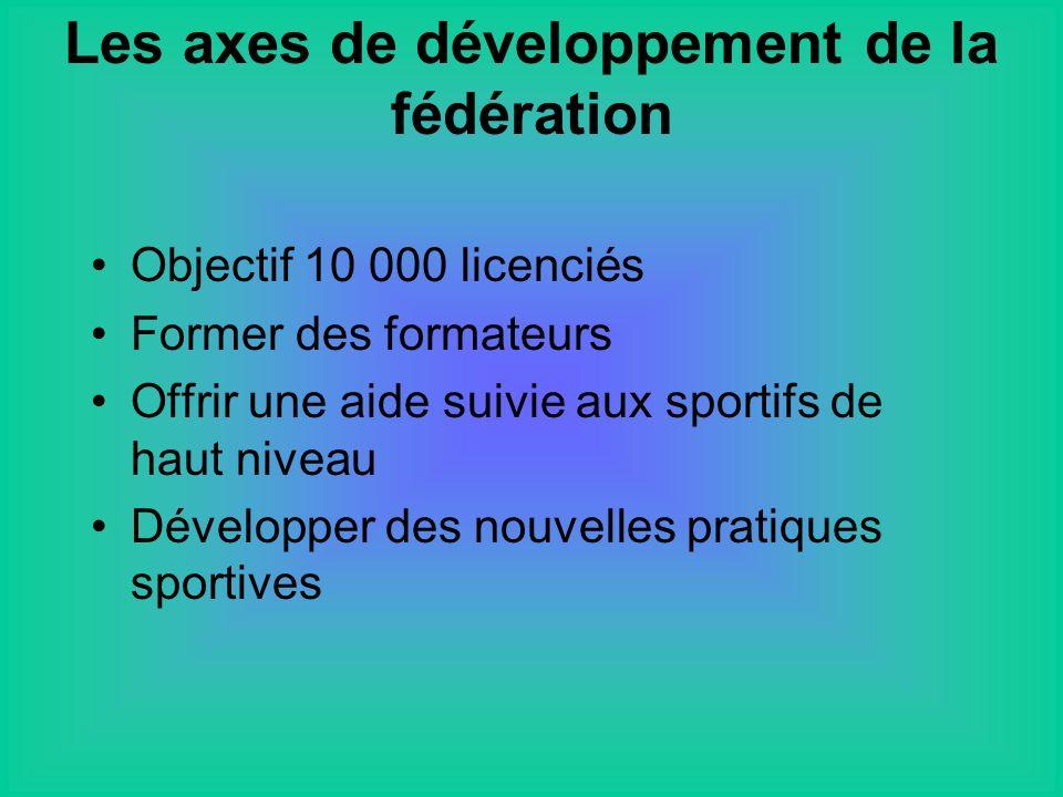 Les axes de développement de la fédération