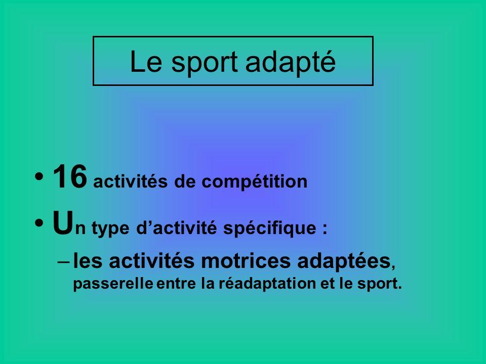 16 activités de compétition Un type d'activité spécifique :