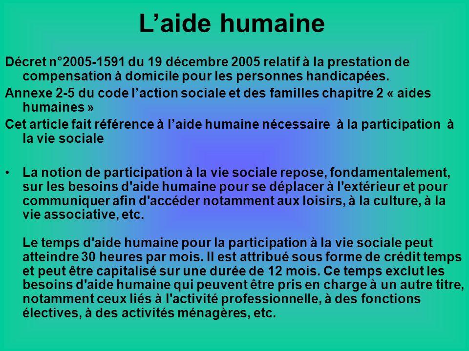 L'aide humaine Décret n°2005-1591 du 19 décembre 2005 relatif à la prestation de compensation à domicile pour les personnes handicapées.