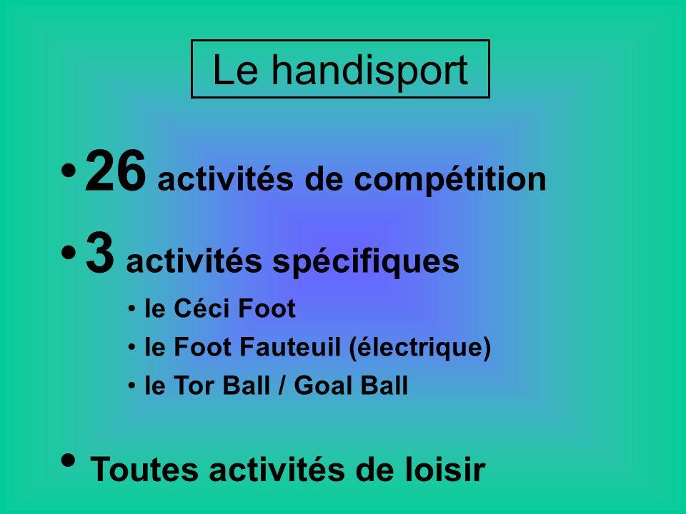 26 activités de compétition 3 activités spécifiques