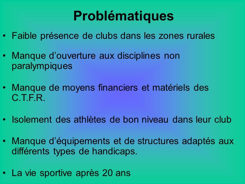 Problématiques Faible présence de clubs dans les zones rurales
