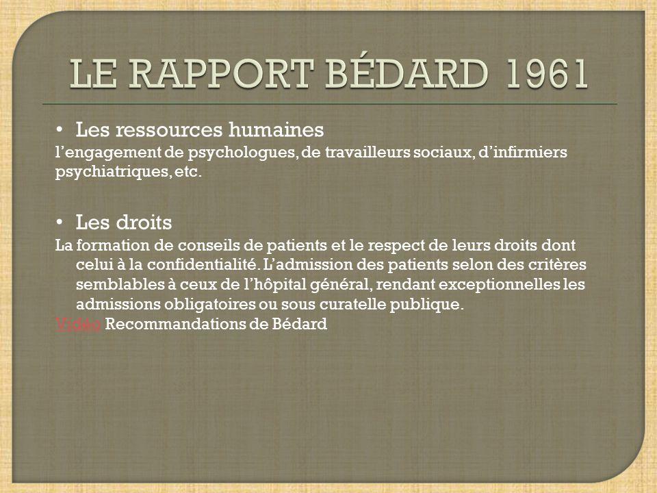 LE RAPPORT BÉDARD 1961 Les ressources humaines Les droits