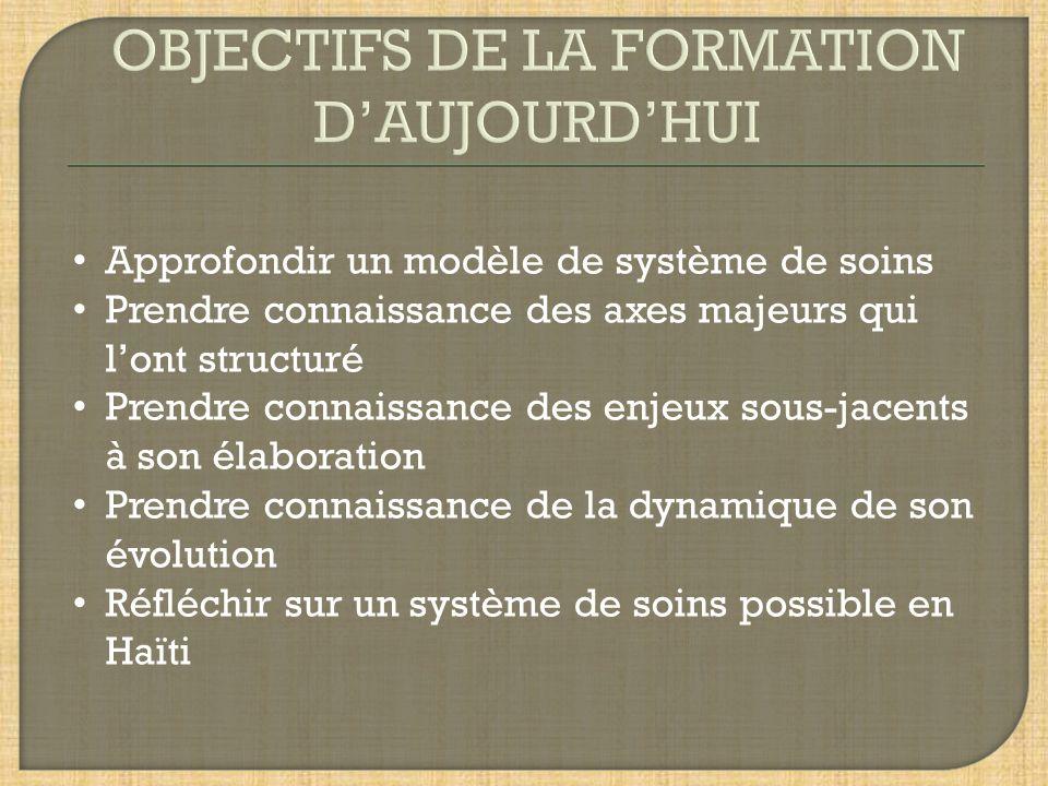 OBJECTIFS DE LA FORMATION D'AUJOURD'HUI