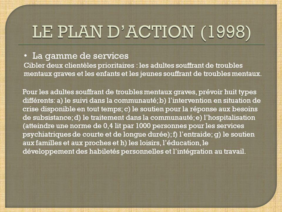 LE PLAN D'ACTION (1998) La gamme de services