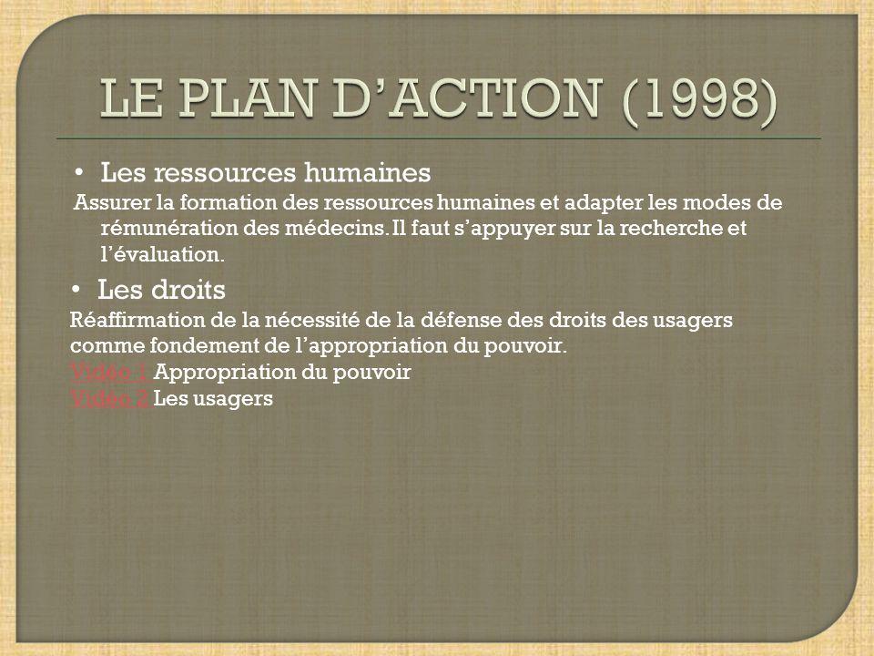 LE PLAN D'ACTION (1998) Les ressources humaines Les droits