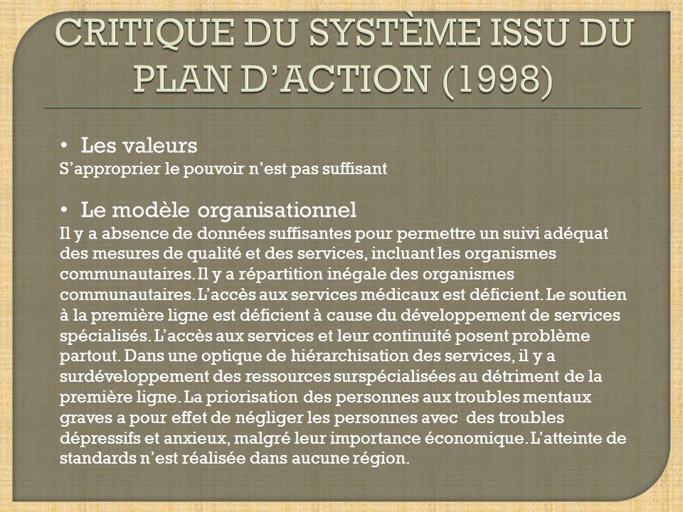 CRITIQUE DU SYSTÈME ISSU DU PLAN D'ACTION (1998)