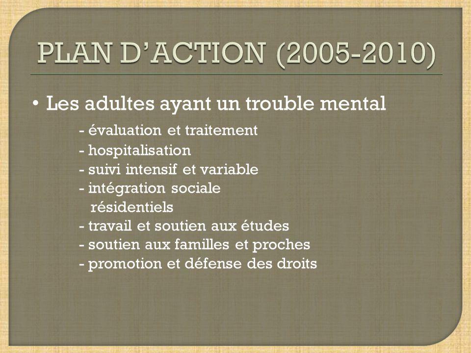 PLAN D'ACTION (2005-2010) Les adultes ayant un trouble mental
