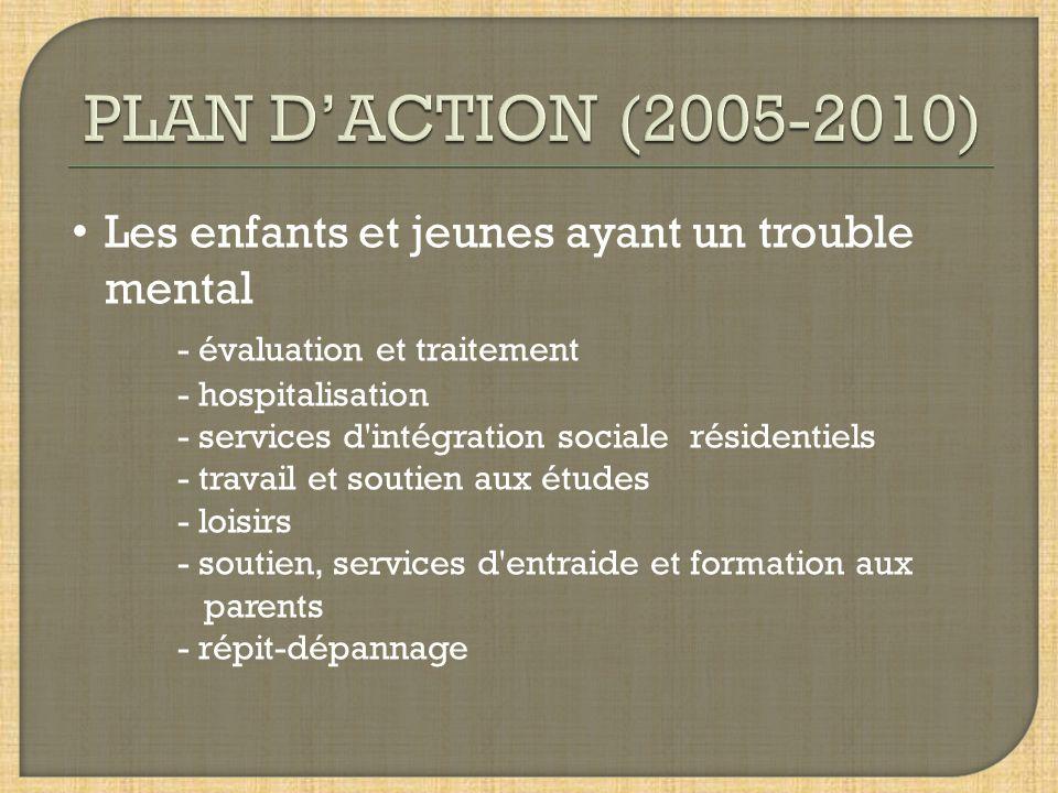 PLAN D'ACTION (2005-2010) Les enfants et jeunes ayant un trouble mental. - évaluation et traitement.