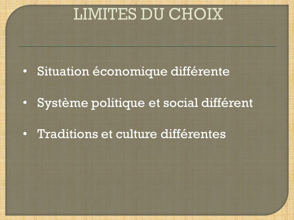 LIMITES DU CHOIX Situation économique différente