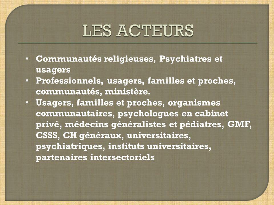 LES ACTEURS Communautés religieuses, Psychiatres et usagers