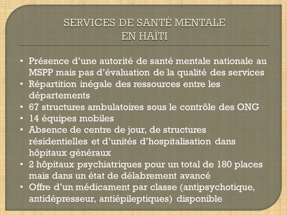 SERVICES DE SANTÉ MENTALE EN HAÏTI