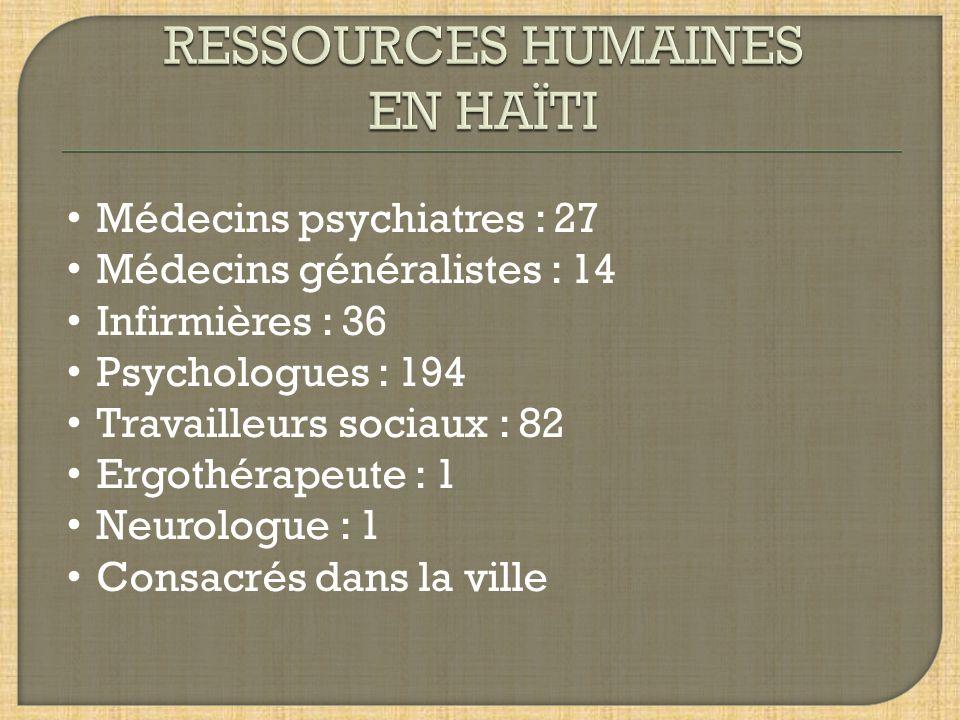 RESSOURCES HUMAINES EN HAÏTI
