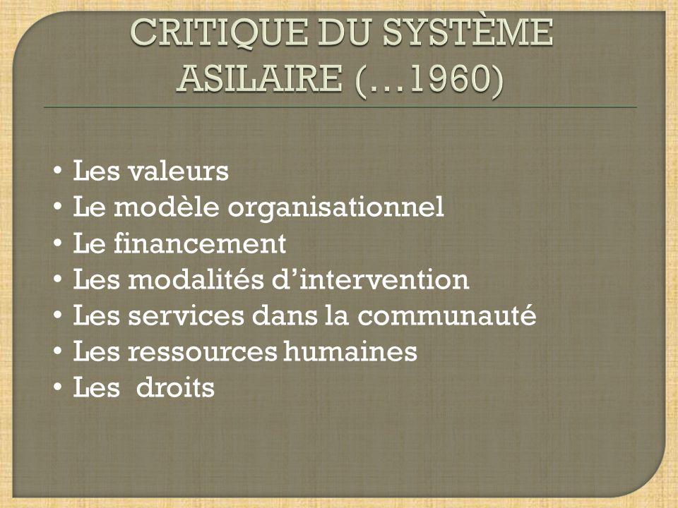 CRITIQUE DU SYSTÈME ASILAIRE (…1960)