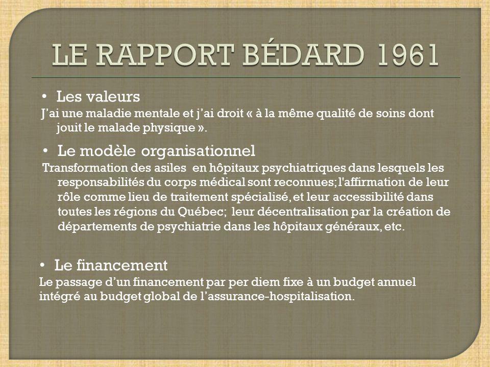 LE RAPPORT BÉDARD 1961 Les valeurs Le modèle organisationnel