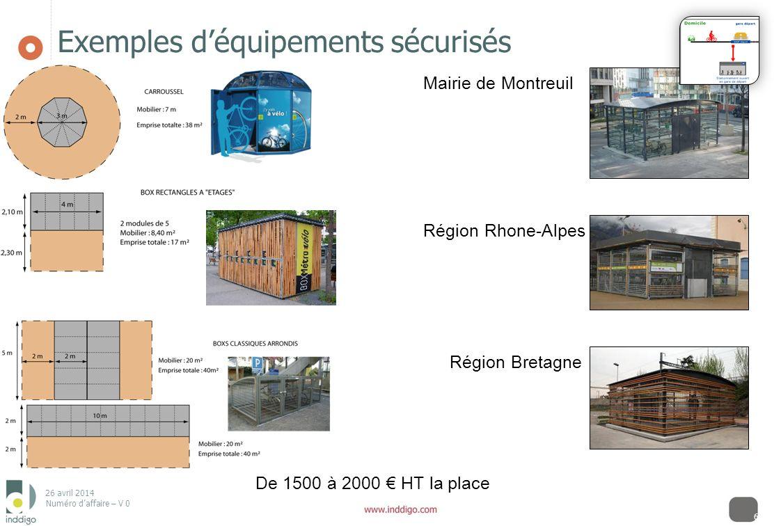 Exemples d'équipements sécurisés