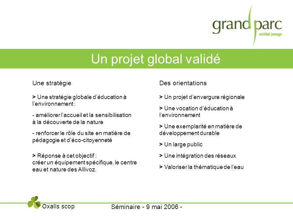 Un projet global validé