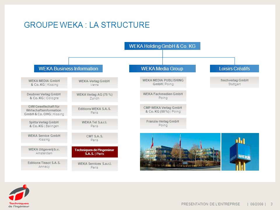 GROUPE WEKA : LA STRUCTURE