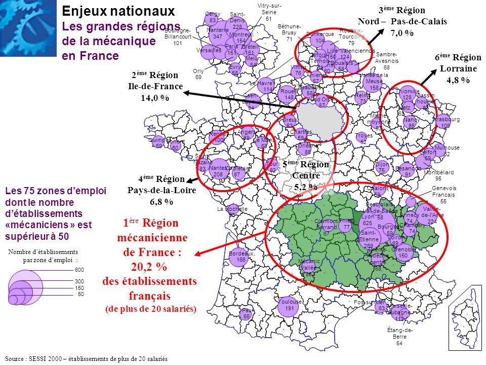 20,2 % des établissements français (de plus de 20 salariés)