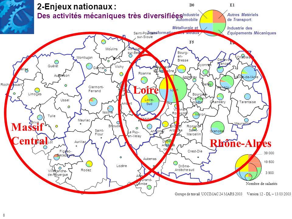 Loire Massif Central Rhône-Alpes