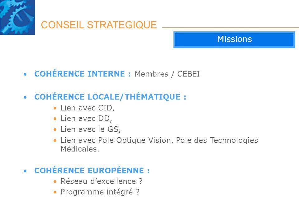 CONSEIL STRATEGIQUE Missions COHÉRENCE INTERNE : Membres / CEBEI