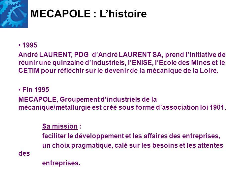 MECAPOLE : L'histoire 1995.