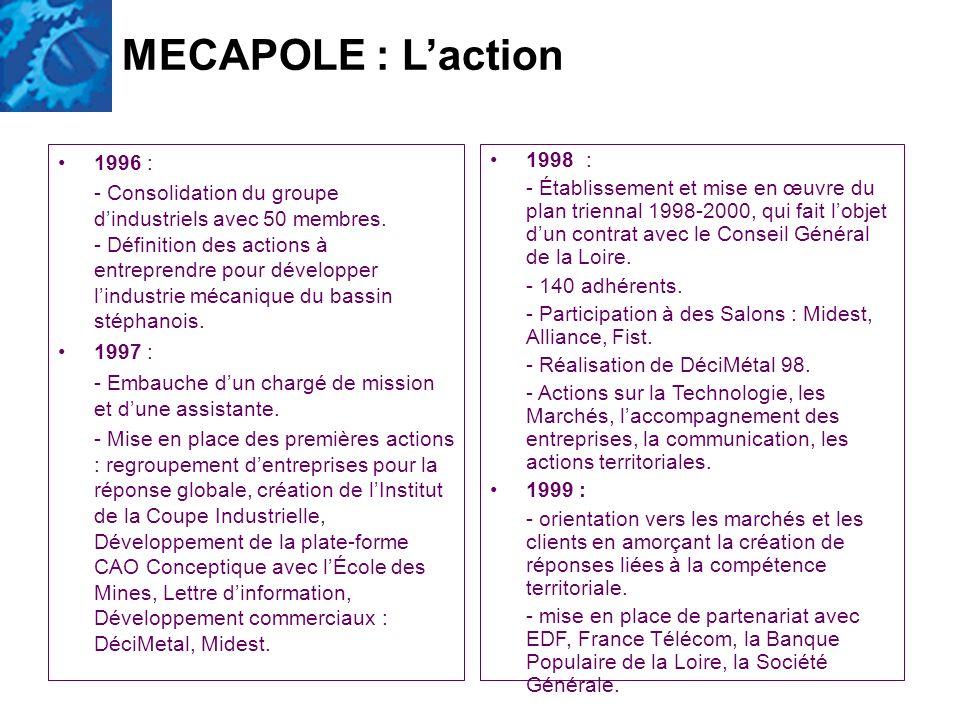 MECAPOLE : L'action 1996 :
