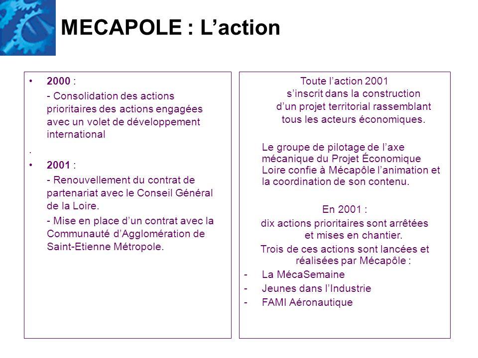 MECAPOLE : L'action 2000 : - Consolidation des actions prioritaires des actions engagées avec un volet de développement international.