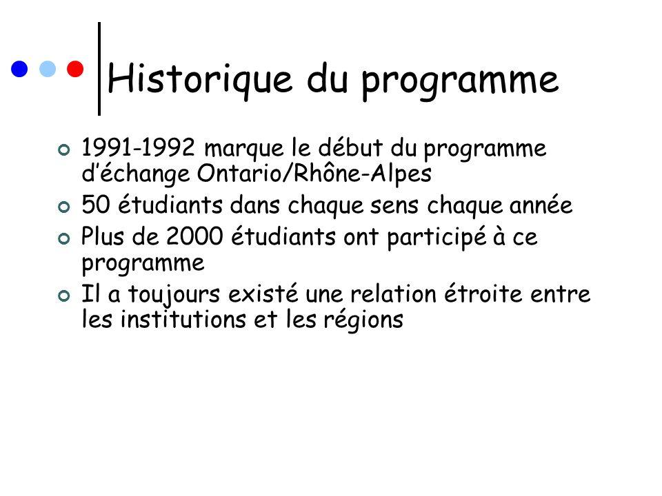 Historique du programme