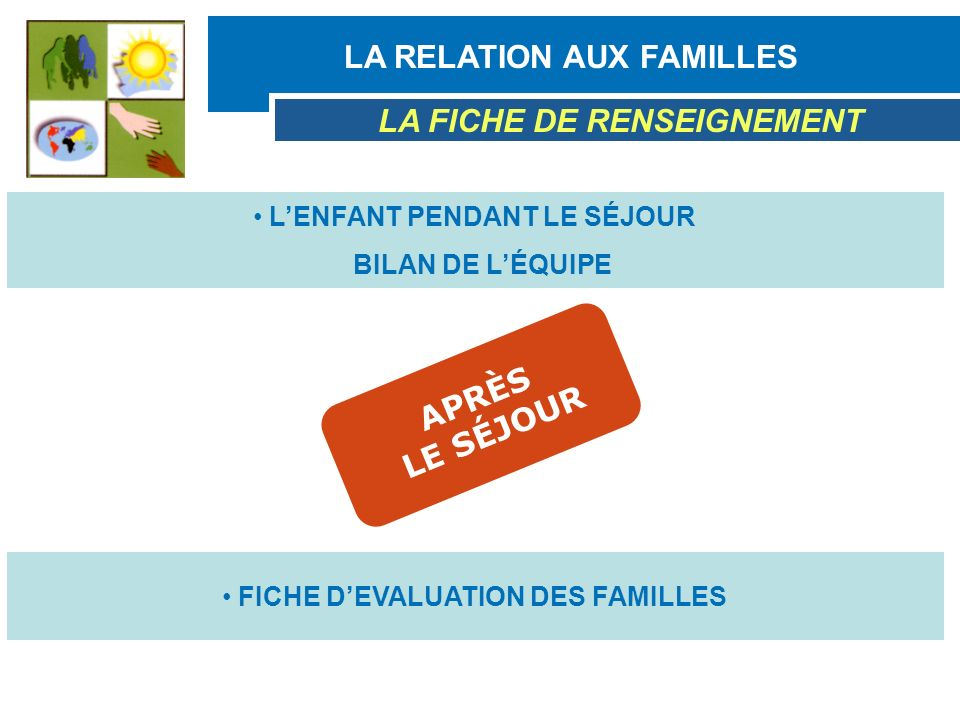 LA RELATION AUX FAMILLES