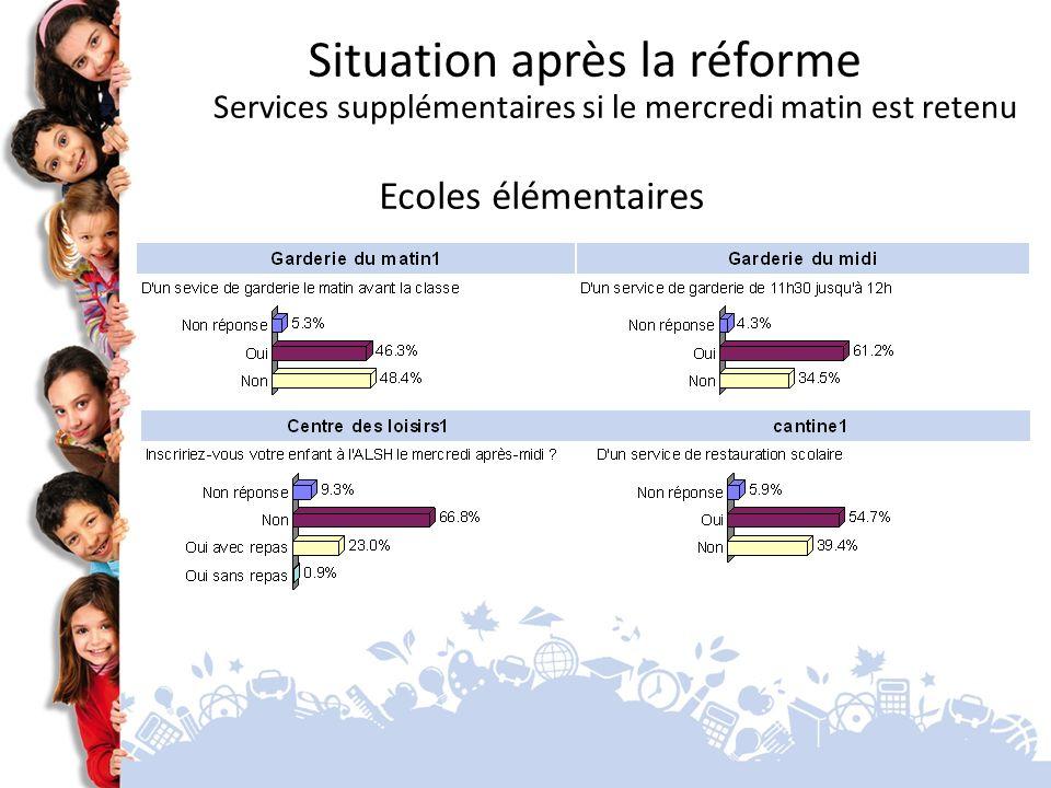 Situation après la réforme